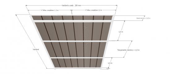 detalhes de especificação telhas click Polysolution