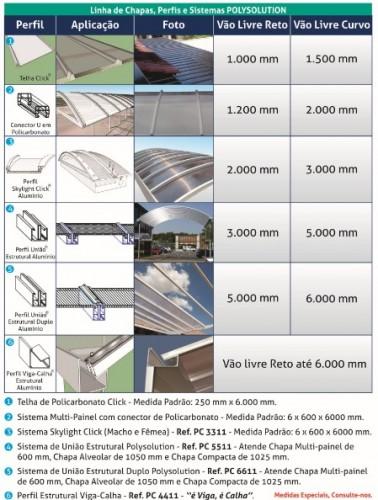 Tabela de Perfis e placas de POlicarbonato sistema modular click