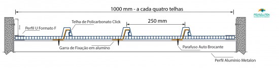 Telha de Policarbonato Click com Perfil U Arremate em Formato F