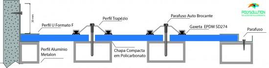 PrintModelo de instalação da chapa compacta com perfil trapézio, Perfil U arremate e Perfil U em formato F- Polysolution