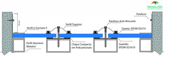 Perfil Trapézio Polysolution