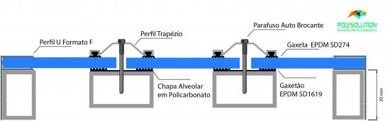 Modelo de instalação da chapa compacta com Perfil trapézio, Gaxetão e Perfil U arremate - Polysolution
