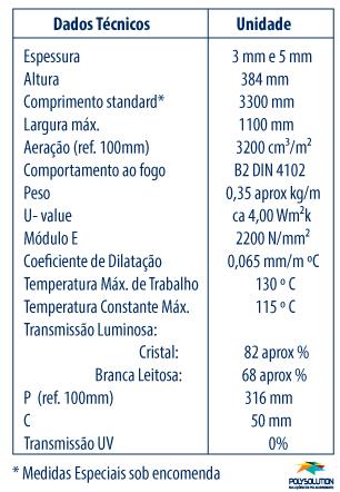 informações técnicas venezianas industriais Polysolution