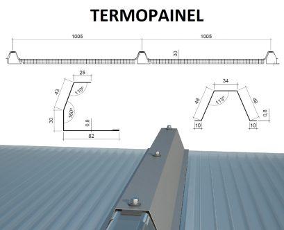 Termopainel Polysolution