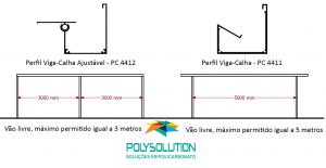 como emendar um perfil viga-calha PC4412 de topo com luva C e rebites - Polysolution