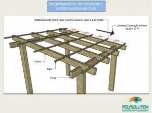 detalhes tecnicos de como instalar as telhas de Policarbonato click Polysolution