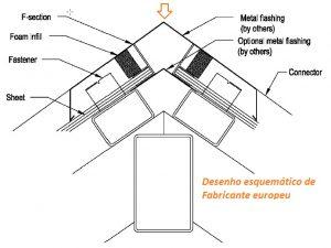 Cumeeira ou cumieira de aluminio para cobertura de Policarbonato ajustavel e regulável PC9090 com gaxeta de EPDM - barras de 6 metros - Polysolution