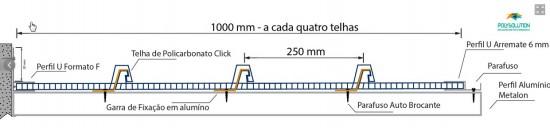 Detalhe click 4 telhas = 1 metro arremate 6 mm + perfil F