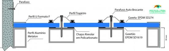 Modelo de instalação da chapa compacta com perfil trapézio e Perfil U em formato F- Polysolution