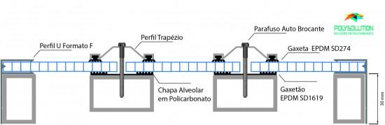 Modelo de instalação da chapa alveolar com perfil trapézio, gaxetão e perfil F - Polysolution