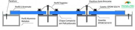 Modelo de instalação da chapa compacta com Perfil trapézio, Gaxetão e arremate - Polysolution
