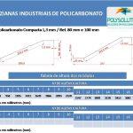 Veneziana industrial em Policarbonato compacto 1,3 mm Vent-Poly - Polysolution