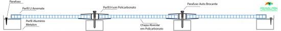 Aplicação Perfil H polysolution