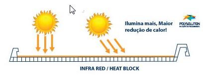 Telha Infra red - reduçãod e calor