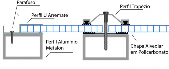 Perfil Arremate em Aluminio formato cadeirinha- Polysolutio
