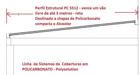 Perfil viga-Calha Regulável - auto Ajustável Polysolution