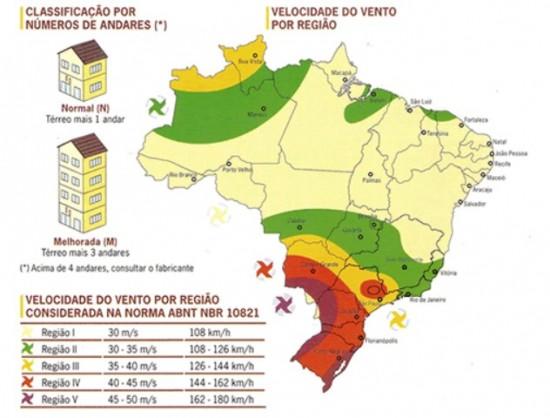 Carga de vento por região do Brasil para Policarbonato - em KMS por hora
