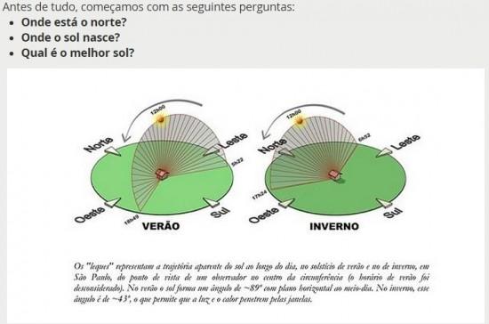 Orientação solar, qual a melhor posição solar, onde o sol nasce, onde é o norte? qual o melhor sol?