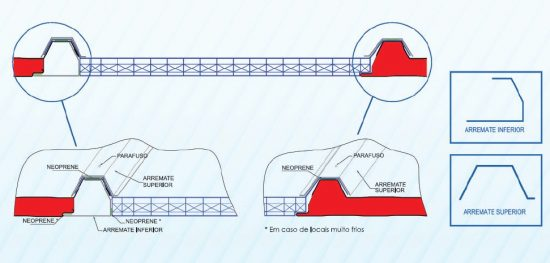 Termopainel Telha de Policarbonato termoacustica Translucida com 30mm espessura e encaixe trapezoidal - Polysolution