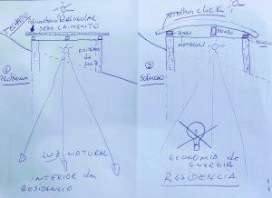 Claraboia de Policarbonato em substituição ao domo de acrilico Polysolution 1