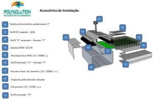 perfis de aluminio para instalação de cobertura de policarbonato 10 mmPolysolution