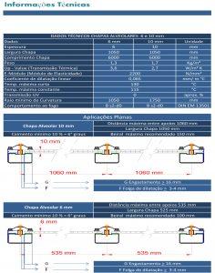 1 Dados Técnicos Chapas Alveolares 6 e 10 mm - POLYSOLUTION - Aplicações Planas
