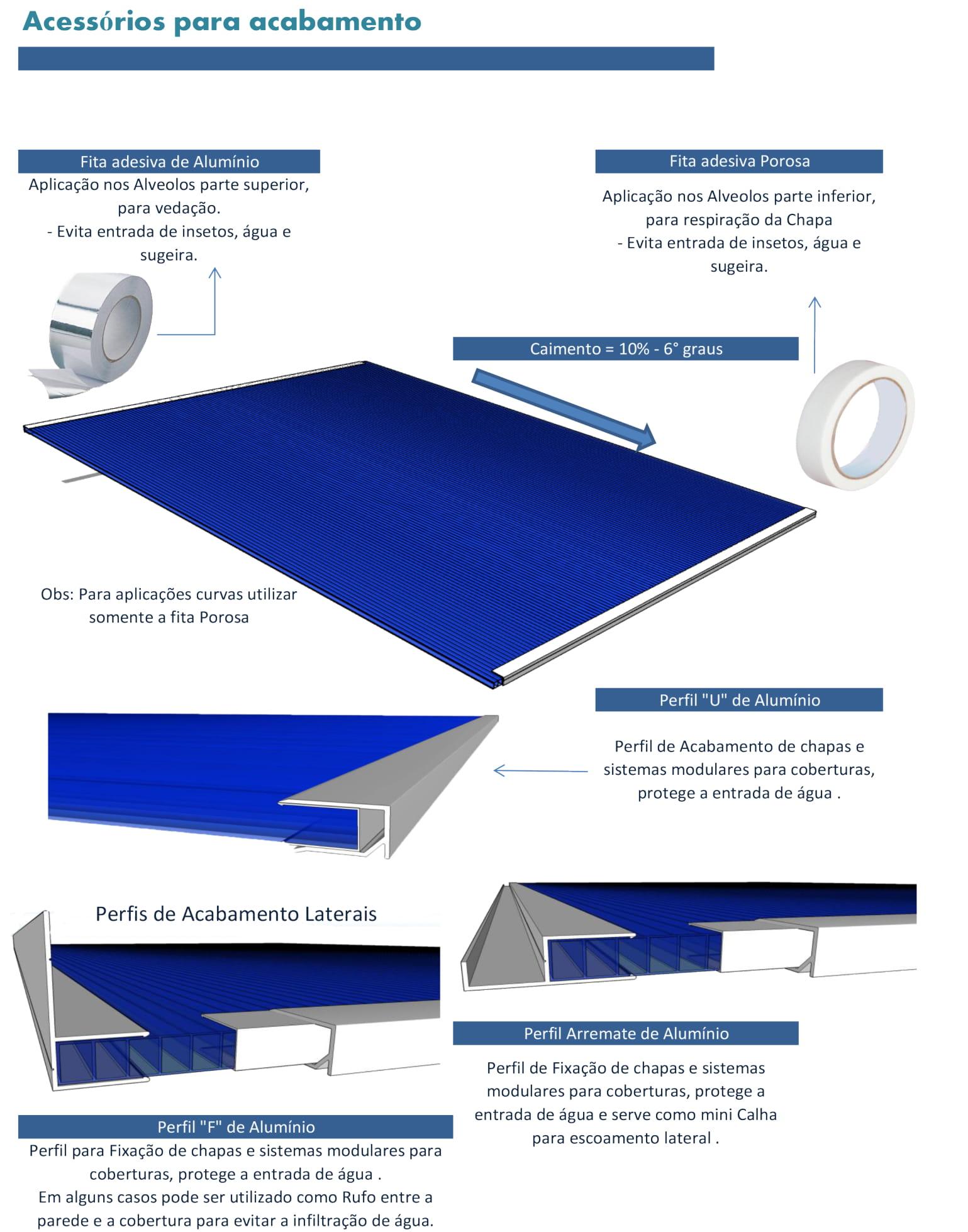 5 Dados Técnicos Chapas Alveolares 6 e 10 mm - POLYSOLUTION - Fitas de Acabamento, Perfil Arremate e Perfil U de acabamento