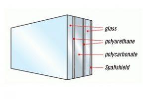 Policarbonato Compacto anti-Risco Acrilico + Policarbonato-prova de bala e impacto Polysolution
