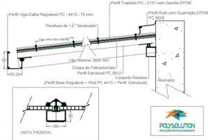 sistema modular polysolution