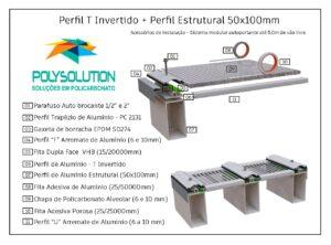 modelo esquemático Coberta 100 x 50 mm + Perfil T invertido com Gaxeta